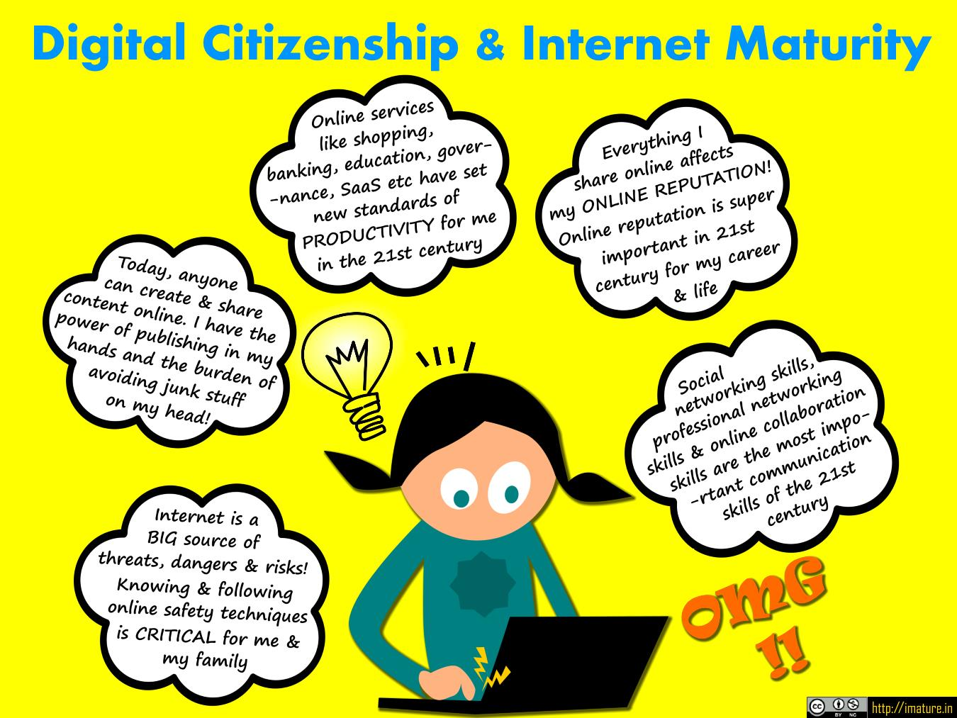 Digital Citizenship and Internet Maturity graphic