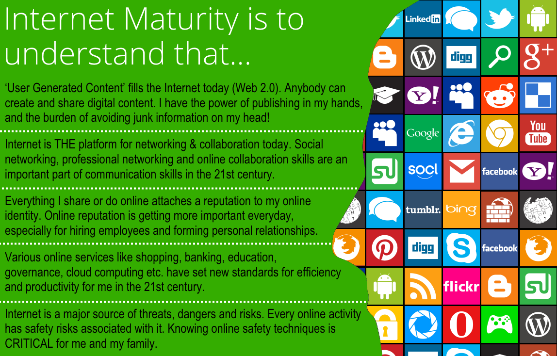 Digital Citizenship and Internet Maturity Explained